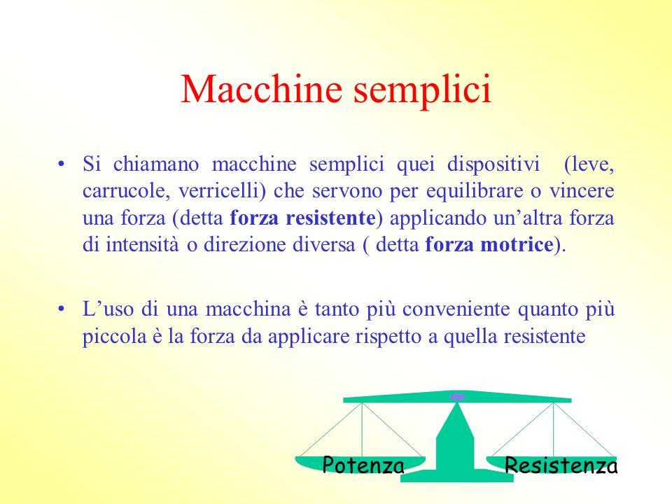 Macchine semplici Si chiamano macchine semplici quei dispositivi (leve, carrucole, verricelli) che servono per equilibrare o vincere una forza (detta forza resistente) applicando unaltra forza di intensità o direzione diversa ( detta forza motrice).