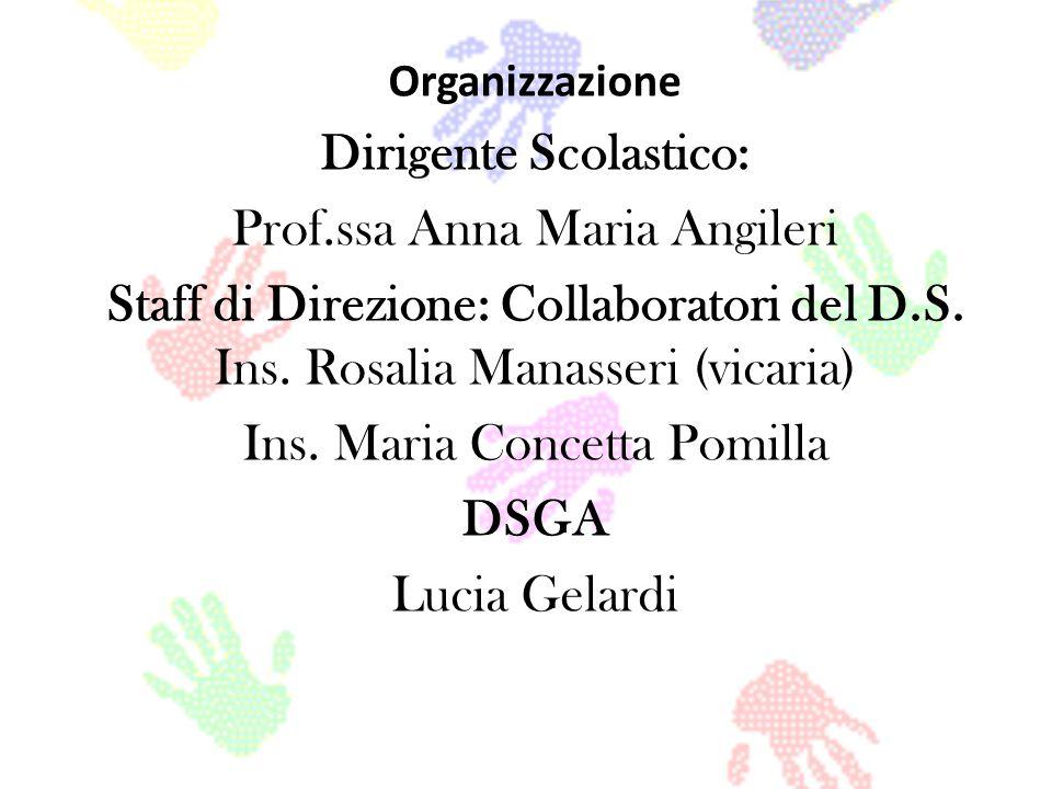 Organizzazione Dirigente Scolastico: Prof.ssa Anna Maria Angileri Staff di Direzione: Collaboratori del D.S. Ins. Rosalia Manasseri (vicaria) Ins. Mar