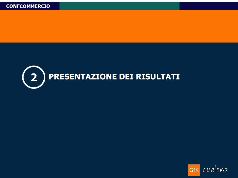 Titolo-Tahoma bold 11pt, Name-Tahoma italic 10pt Custom Research CONFCOMMERCIO PRESENTAZIONE DEI RISULTATI 2