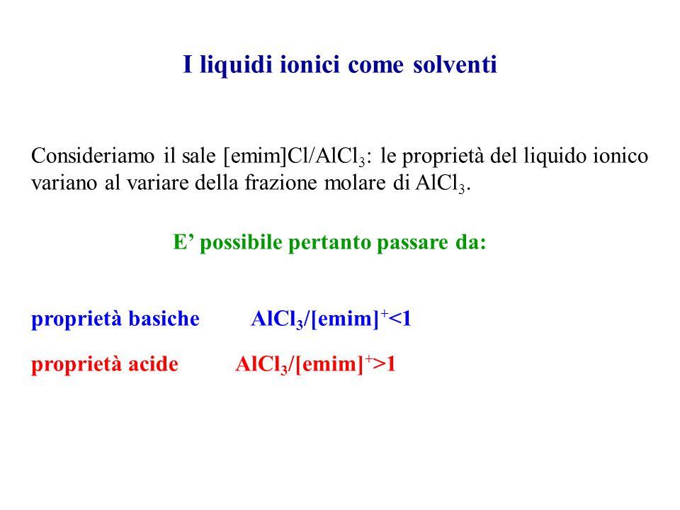 I liquidi ionici come solventi Inconvenienti : La tossicità non è ancora completamente determinata I costi di produzione di grandi quantità possono es