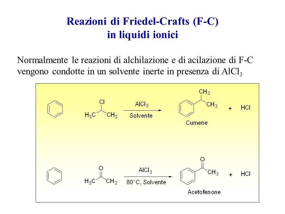 I liquidi ionici come solventi Consideriamo il sale [emim]Cl/AlCl 3 : le proprietà del liquido ionico variano al variare della frazione molare di AlCl