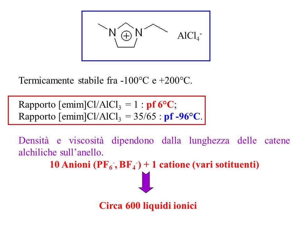 Reazioni di Friedel-Crafts (F-C) in liquidi ionici Le stesse reazioni avvengono, a temperatura ambiente, nel liquido ionico [emim]Cl/AlCl 3. In questo