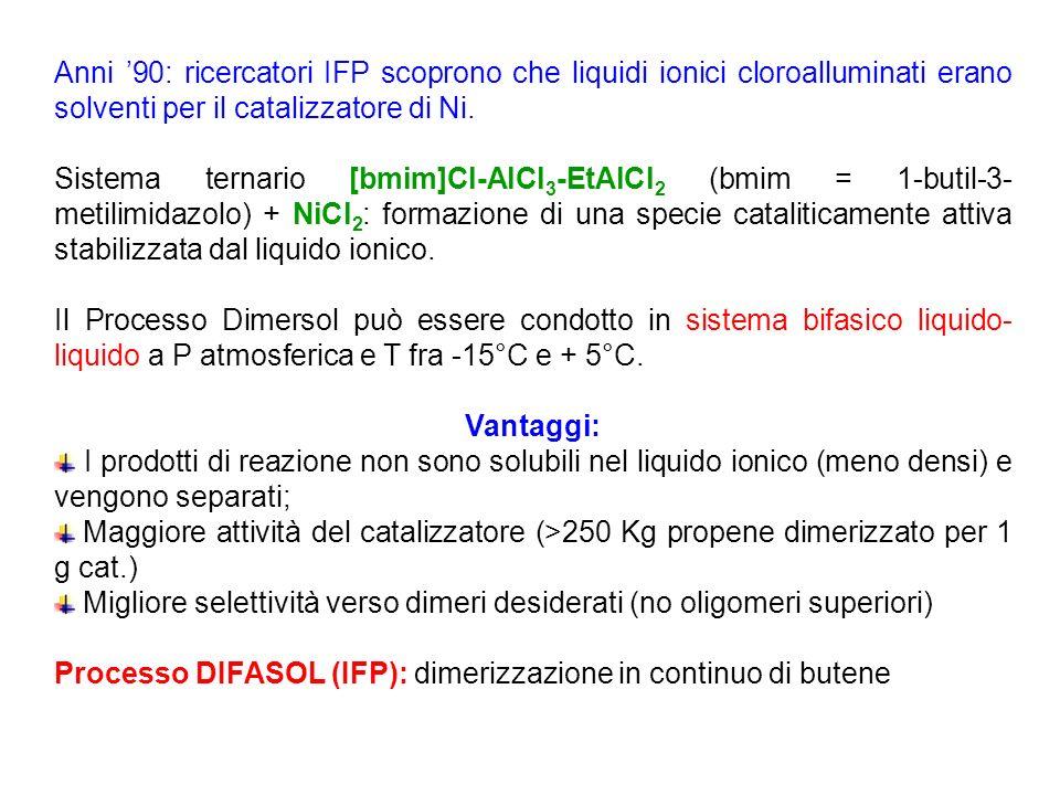 PROCESSO DIMERSOL/DIFASOL Processo Dimersol (IFP): dimerizzazione olefine (propene e butene) a eseni e otteni. 25 Impianti nel mondo: produzione total