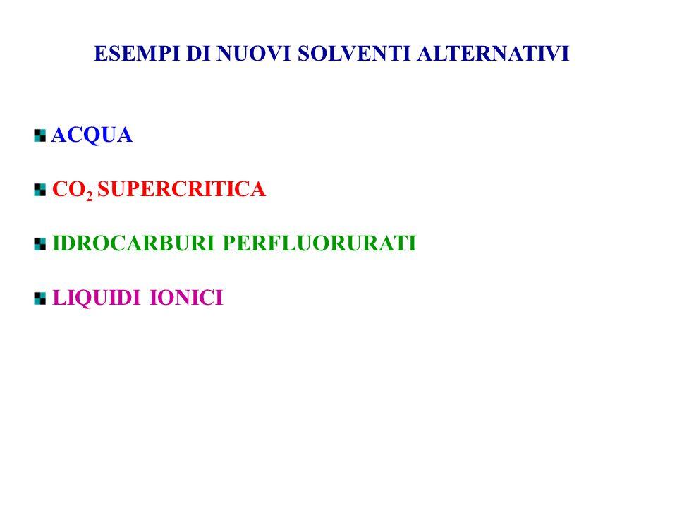 Criteri da considerare quando si cerca un solvente pulito Criteri che riguardano le proprietà del solvente (efficacia migliore o paragonabile al solve