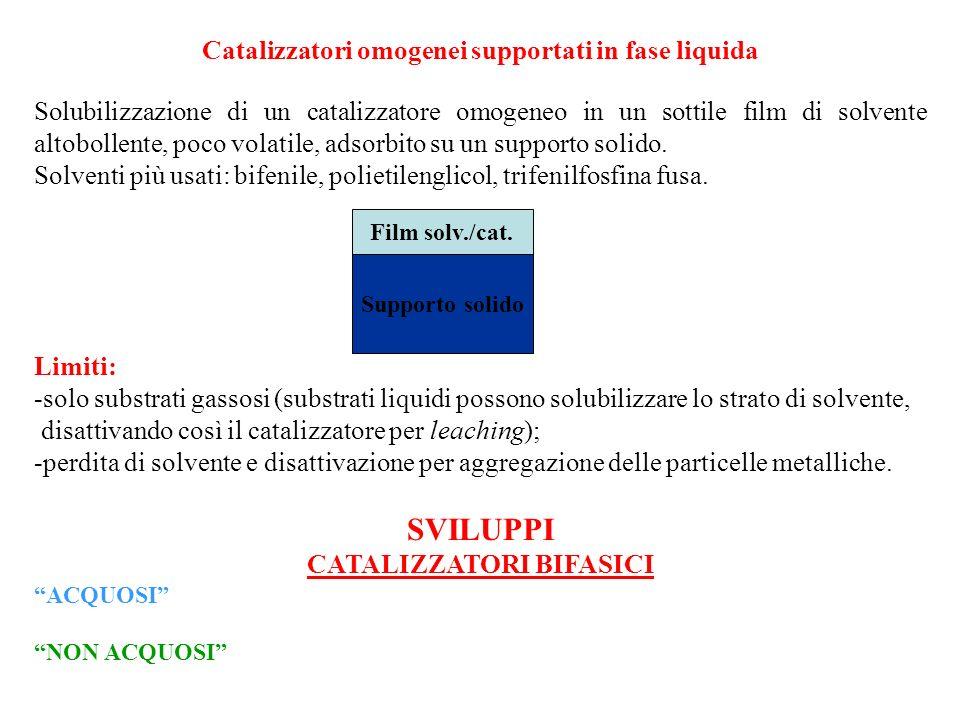 ETEROGENIZZAZIONE DI CATALIZZATORI OMOGENEI Ancoraggio ad un supporto solido: - polimerizzazione di un opportuno monomero: il metallo, tramite il lega