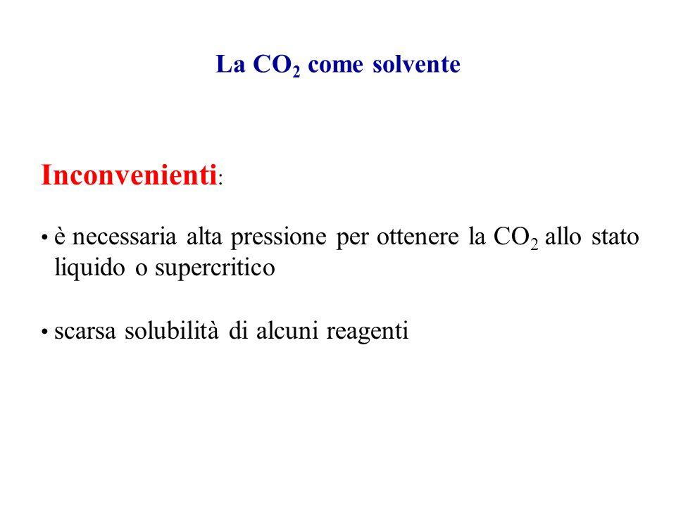 La CO 2 come solvente Vantaggi: poco costosa non corrosiva non infiammabile non tossica può essere recuperata e riciclata non genera scarti e non lasc