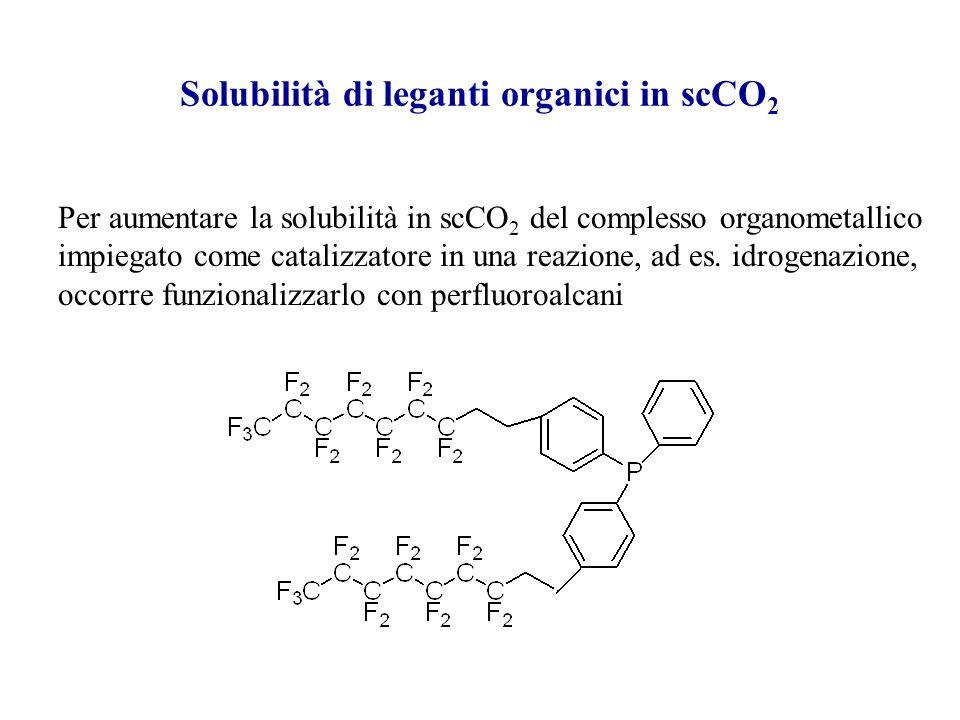 n° cicli catalitici eccesso enantiomerico % …..la cui efficienza si conserva dopo ripetuti cicli.