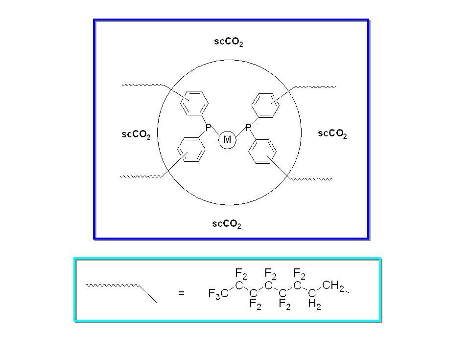 Solubilità di leganti organici in scCO 2 Per aumentare la solubilità in scCO 2 del complesso organometallico impiegato come catalizzatore in una reazi