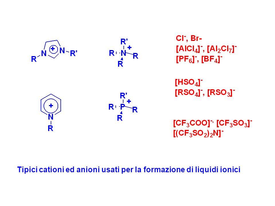 I liquidi ionici come solventi Gli archetipi dei liquidi ionici sono i sali cloroalluminati (AlCl 4 - ) dei seguenti cationi: 1-Butilpiridinio: [Nbupy