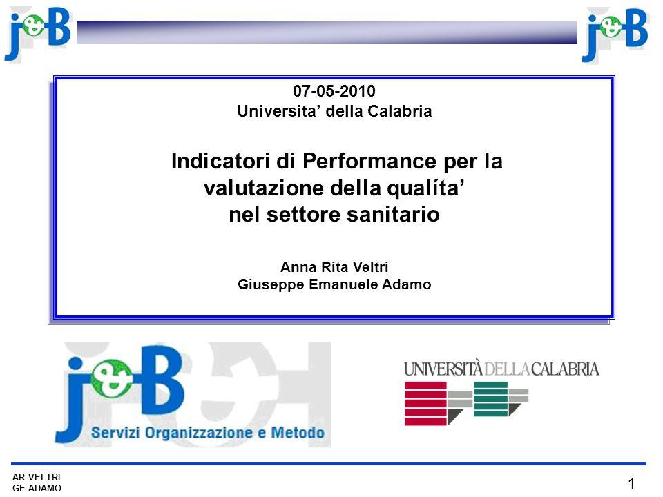 1 AR VELTRI GE ADAMO 07-05-2010 Universita della Calabria Indicatori di Performance per la valutazione della qualíta nel settore sanitario Anna Rita V