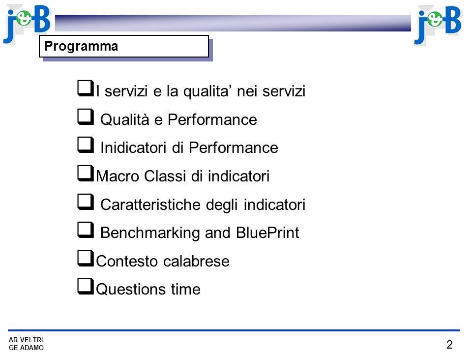 2 AR VELTRI GE ADAMO Programma I servizi e la qualita nei servizi Qualità e Performance Inidicatori di Performance Macro Classi di indicatori Caratter