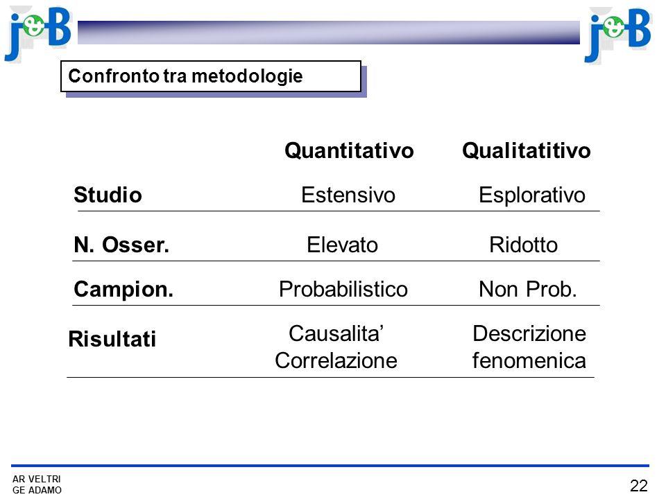 22 AR VELTRI GE ADAMO Confronto tra metodologie Studio N.