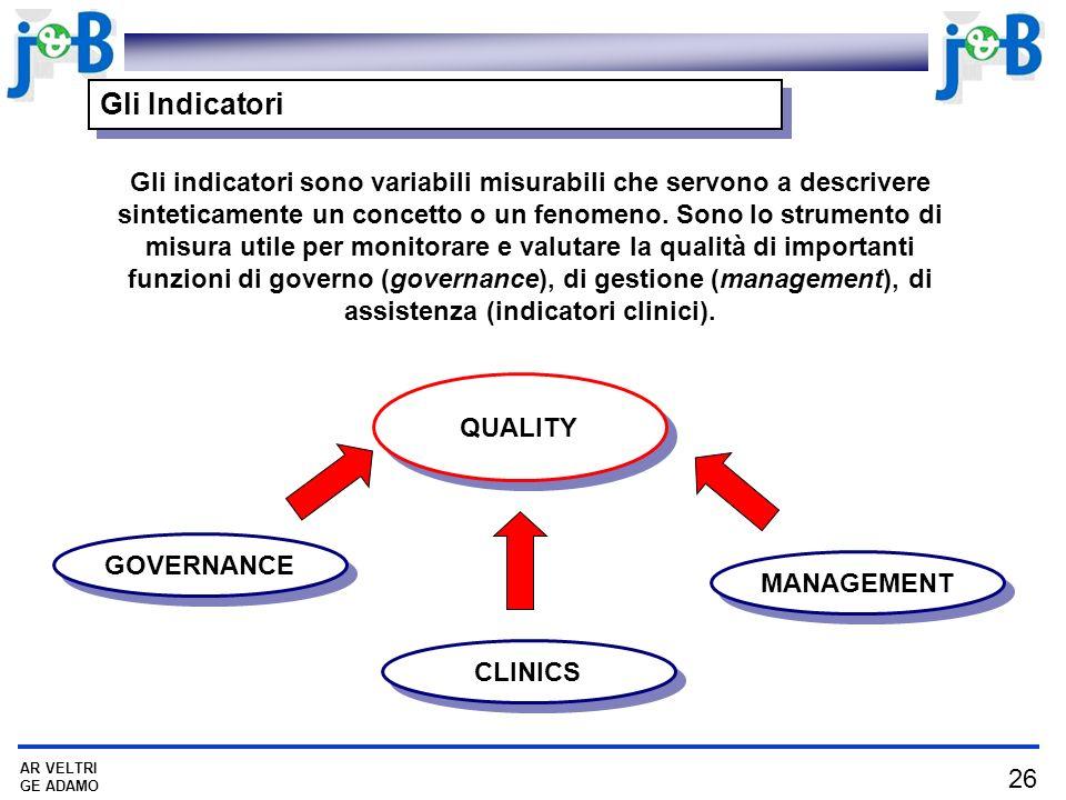 26 AR VELTRI GE ADAMO Gli Indicatori Gli indicatori sono variabili misurabili che servono a descrivere sinteticamente un concetto o un fenomeno.