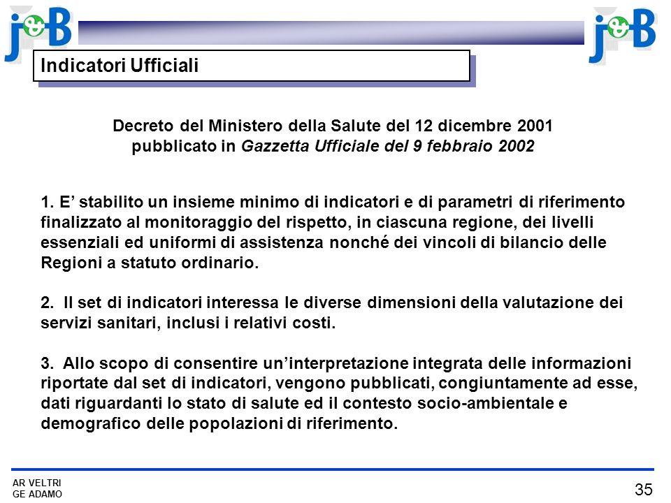 35 AR VELTRI GE ADAMO Indicatori Ufficiali 1. E stabilito un insieme minimo di indicatori e di parametri di riferimento finalizzato al monitoraggio de