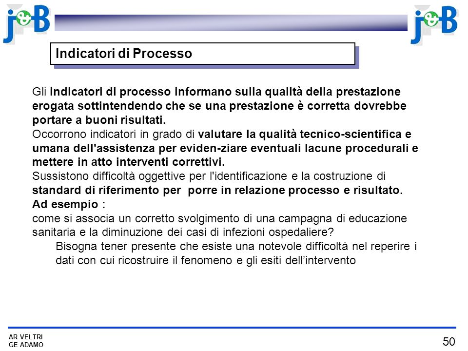 50 AR VELTRI GE ADAMO Indicatori di Processo Gli indicatori di processo informano sulla qualità della prestazione erogata sottintendendo che se una prestazione è corretta dovrebbe portare a buoni risultati.