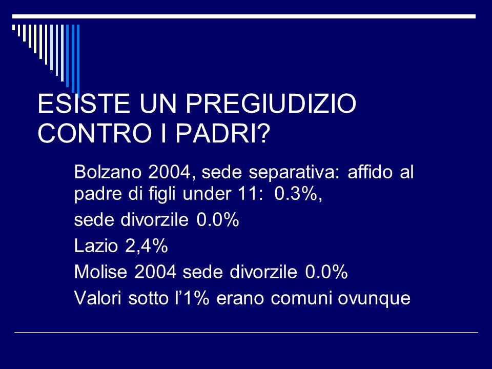 ESISTE UN PREGIUDIZIO CONTRO I PADRI? Bolzano 2004, sede separativa: affido al padre di figli under 11: 0.3%, sede divorzile 0.0% Lazio 2,4% Molise 20
