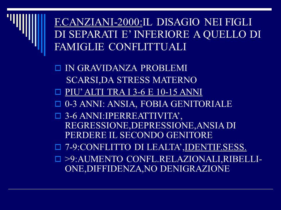 F.CANZIANI-2000:IL DISAGIO NEI FIGLI DI SEPARATI E INFERIORE A QUELLO DI FAMIGLIE CONFLITTUALI IN GRAVIDANZA PROBLEMI SCARSI,DA STRESS MATERNO PIU ALT