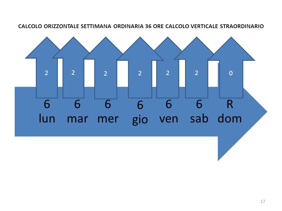 CALCOLO ORIZZONTALE SETTIMANA ORDINARIA 36 ORE CALCOLO VERTICALE STRAORDINARIO R dom 6 sab 6 ven 6 gio 6 mer 6 mar 6 lun 2 2 2 2 2 0 2 17