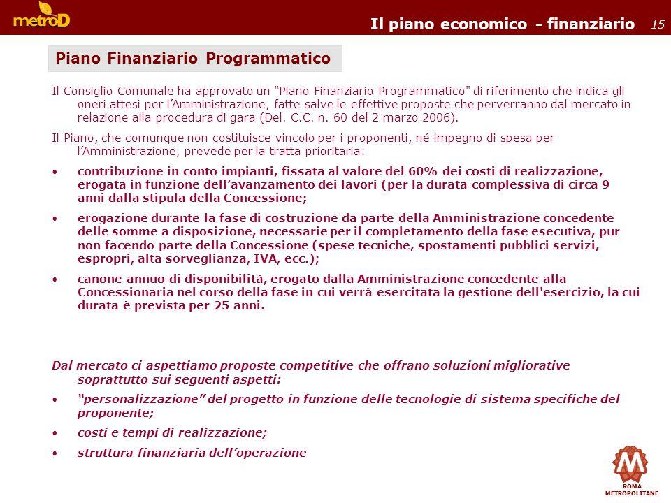 ROMA METROPOLITANE 15 Il piano economico - finanziario Il Consiglio Comunale ha approvato un Piano Finanziario Programmatico di riferimento che indica gli oneri attesi per lAmministrazione, fatte salve le effettive proposte che perverranno dal mercato in relazione alla procedura di gara (Del.