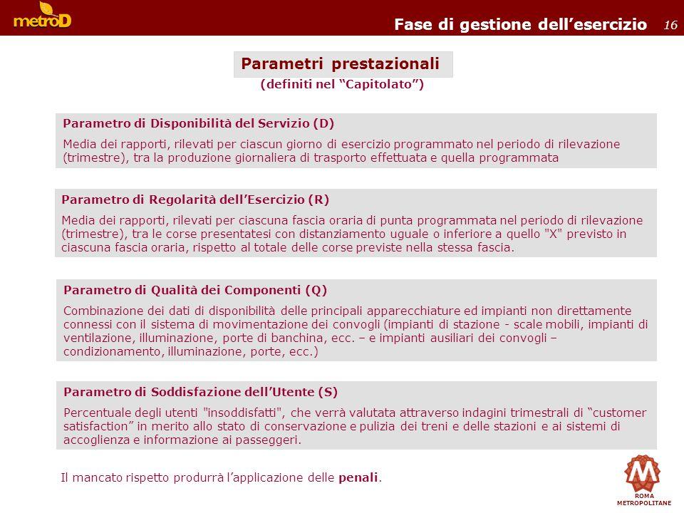 ROMA METROPOLITANE 16 Fase di gestione dellesercizio Parametro di Disponibilità del Servizio (D) Media dei rapporti, rilevati per ciascun giorno di es
