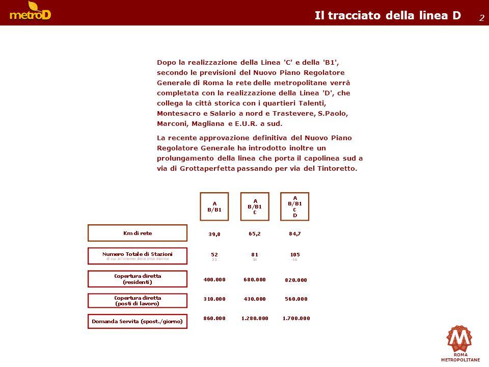ROMA METROPOLITANE 2 Il tracciato della linea D Dopo la realizzazione della Linea 'C' e della 'B1', secondo le previsioni del Nuovo Piano Regolatore G