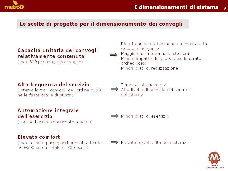 ROMA METROPOLITANE 9 I dimensionamenti di sistema Le scelte di progetto per il dimensionamento dei convogli
