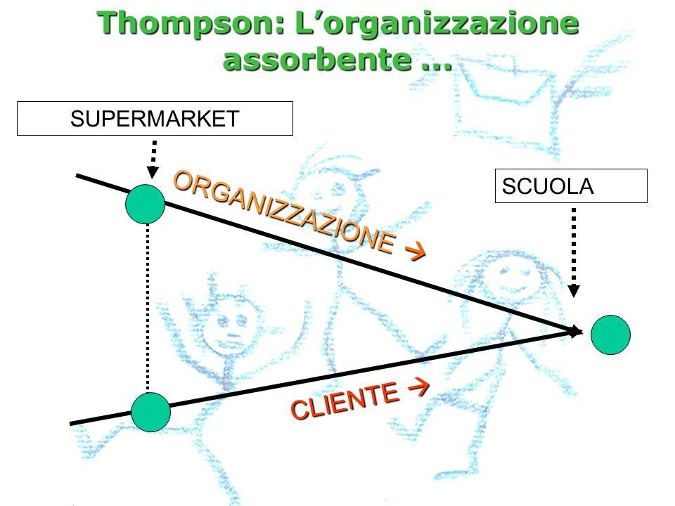 Thompson: Lorganizzazione assorbente...