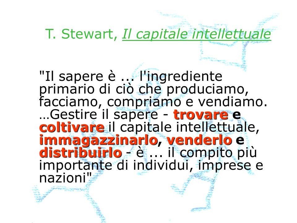T. Stewart, Il capitale intellettuale trovare e coltivare immagazzinarlo, venderlo e distribuirlo