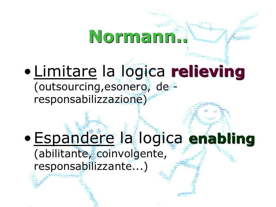 Normann..