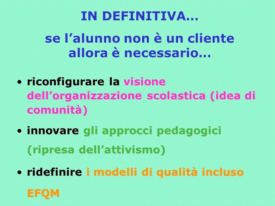 IN DEFINITIVA… se lalunno non è un cliente allora è necessario… riconfigurare la visione dellorganizzazione scolastica (idea di comunità)riconfigurare la visione dellorganizzazione scolastica (idea di comunità) innovare gli approcci pedagogici (ripresa dellattivismo)innovare gli approcci pedagogici (ripresa dellattivismo) ridefinire i modelli di qualità incluso EFQMridefinire i modelli di qualità incluso EFQM