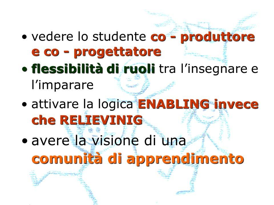 co - produttore e co - progettatorevedere lo studente co - produttore e co - progettatore flessibilità di ruoliflessibilità di ruoli tra linsegnare e limparare ENABLING invece che RELIEVINIGattivare la logica ENABLING invece che RELIEVINIG comunità di apprendimentoavere la visione di una comunità di apprendimento