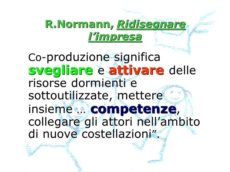 R.Normann, Ridisegnare limpresa svegliareattivare competenze Co- produzione significa svegliare e attivare delle risorse dormienti e sottoutilizzate, mettere insieme … competenze, collegare gli attori nellambito di nuove costellazioni.