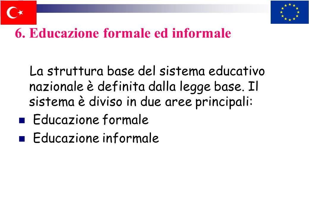 5. Strategie e politiche Processo di adesione allUE: Adesione al trattato di Lisbona Applicazione della legislazione in materia di educazione Applicaz