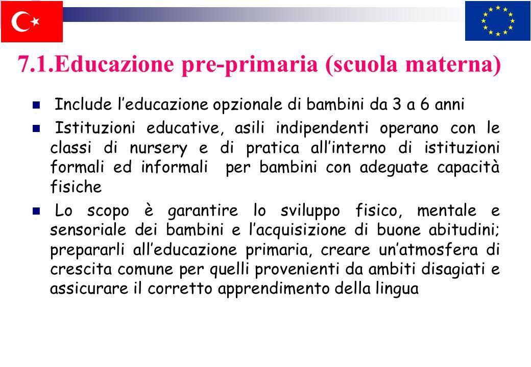 7.1.Educazione prescolare Programma non obbligatorio per bambini fino ai 6 anni Tre sotto categorie: 1. Day nurseries (kres and yuva) (0-36 mesi) 2. K