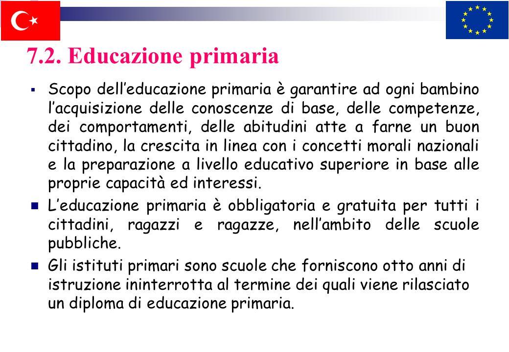 7.1.Educazione pre-primaria (scuola materna) Include leducazione opzionale di bambini da 3 a 6 anni Istituzioni educative, asili indipendenti operano