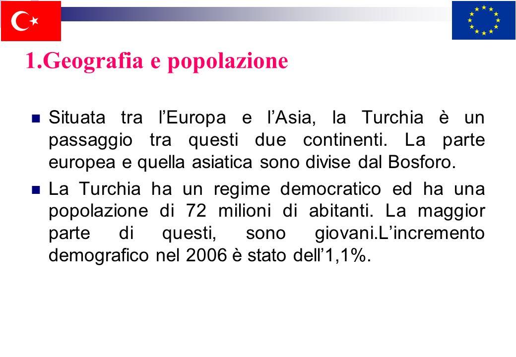 1.Geografia e popolazione Situata tra lEuropa e lAsia, la Turchia è un passaggio tra questi due continenti.