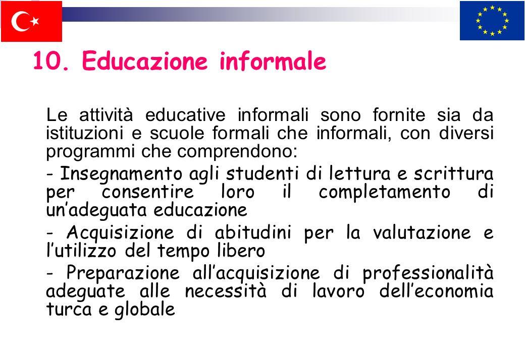 10. Educazione informale Parallelamente al rapido cambiamento della società, anche la nozione che leducazione di base sia data dalla scuola, sta cambi