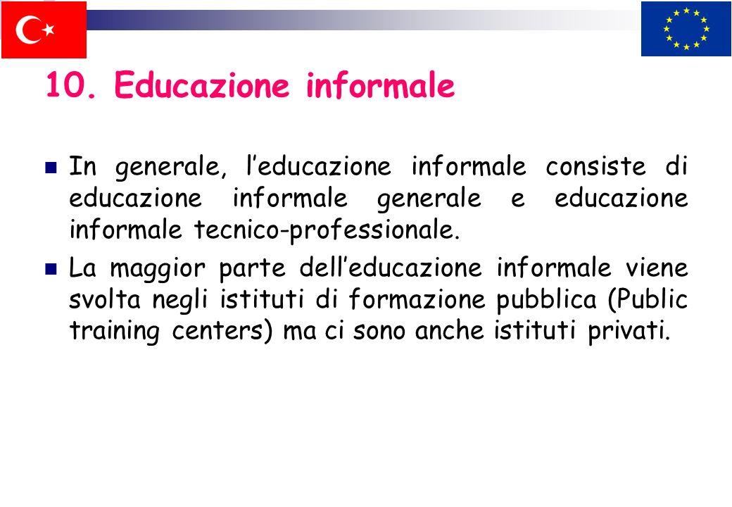 10. Educazione informale Le attività educative informali sono fornite sia da istituzioni e scuole formali che informali, con diversi programmi che com