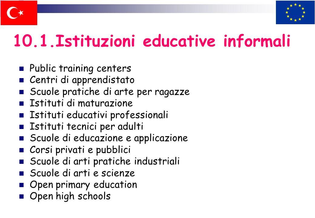 10. Educazione informale In generale, leducazione informale consiste di educazione informale generale e educazione informale tecnico-professionale. La