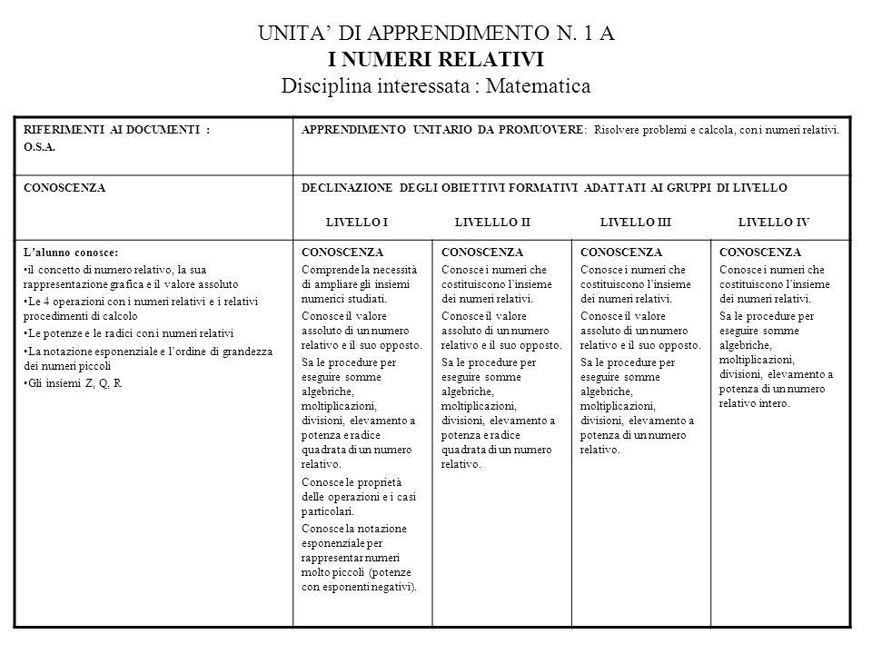 UNITA DI APPRENDIMENTO N.