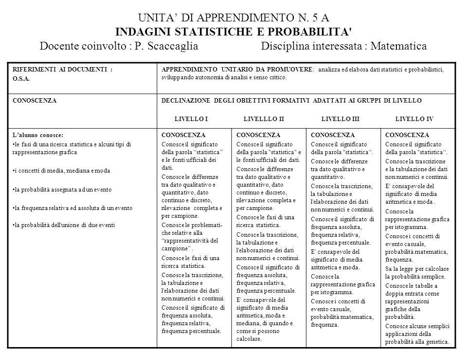 UNITA DI APPRENDIMENTO N. 5 A INDAGINI STATISTICHE E PROBABILITA' Docente coinvolto : P. Scaccaglia Disciplina interessata : Matematica RIFERIMENTI AI