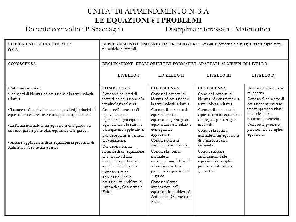 UNITA DI APPRENDIMENTO N. 3 A LE EQUAZIONI e I PROBLEMI Docente coinvolto : P.Scaccaglia Disciplina interessata : Matematica RIFERIMENTI AI DOCUMENTI