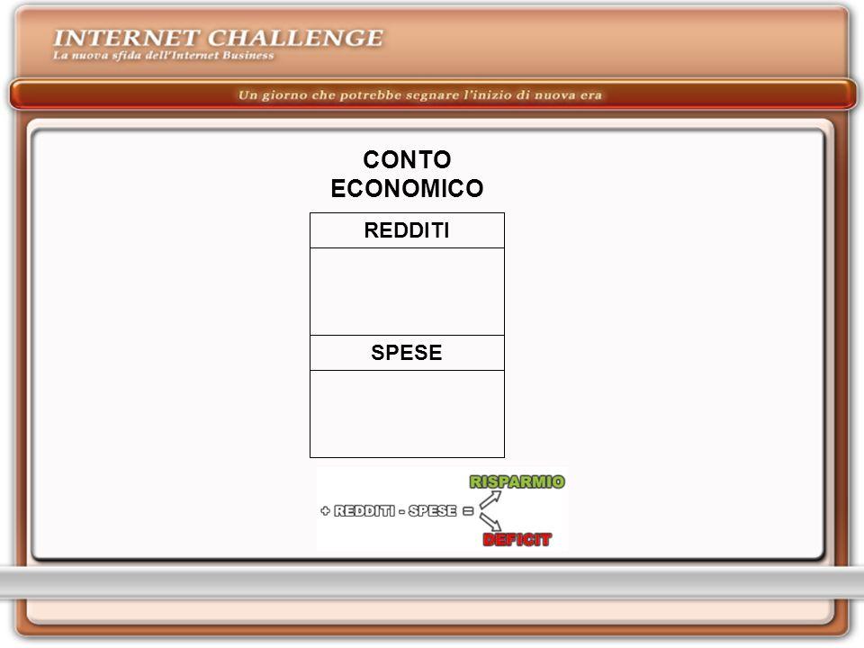 REDDITI CONTO ECONOMICO SPESE