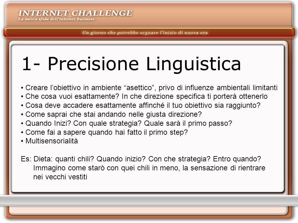 1- Precisione Linguistica Creare lobiettivo in ambiente asettico, privo di influenze ambientali limitanti Che cosa vuoi esattamente.