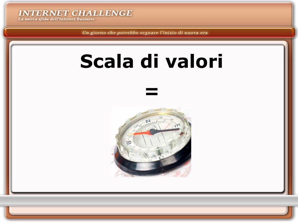 Scala di valori =