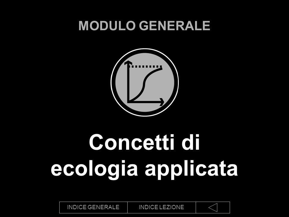 INDICE GENERALEINDICE LEZIONE Concetti di ecologia applicata MODULO GENERALE