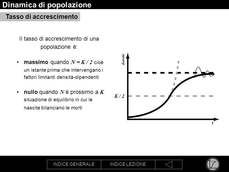 INDICE GENERALEINDICE LEZIONE Dinamica di popolazione Il tasso di accrescimento di una popolazione è: massimo quando N = K / 2 cioè un istante prima c