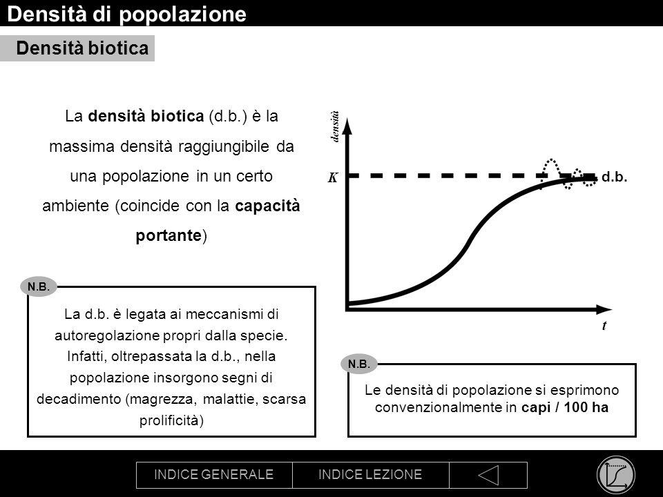 INDICE GENERALEINDICE LEZIONE Densità di popolazione La densità biotica (d.b.) è la massima densità raggiungibile da una popolazione in un certo ambie