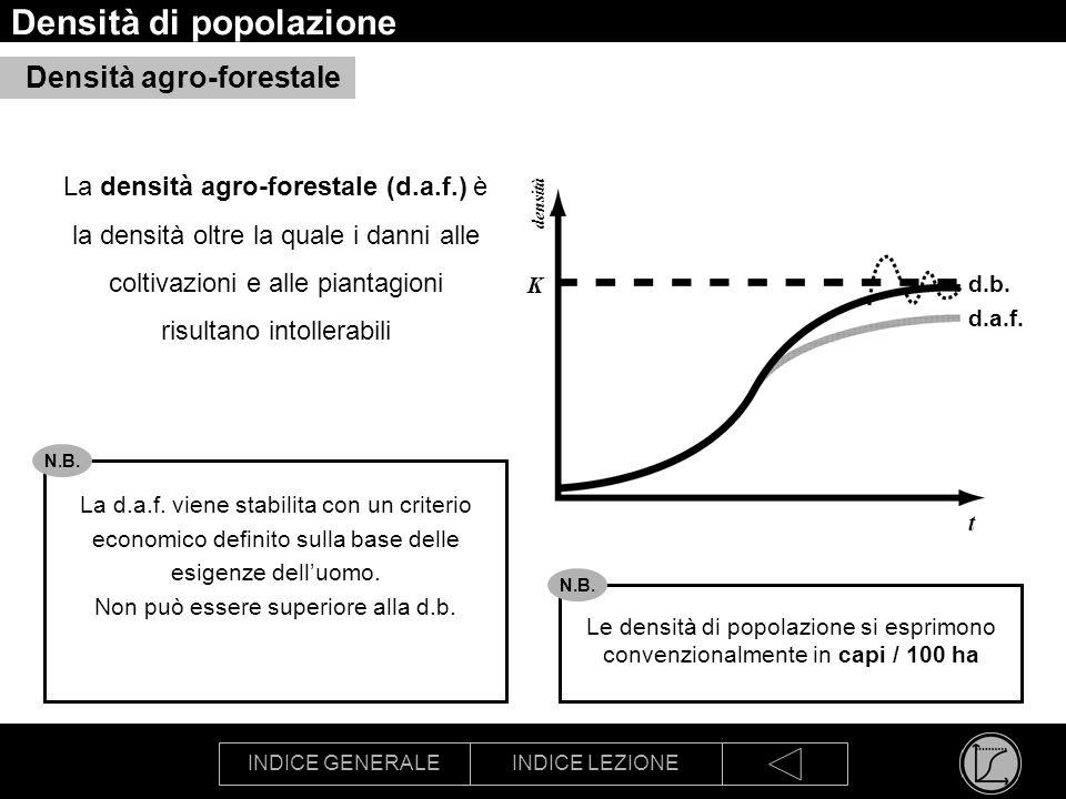 INDICE GENERALEINDICE LEZIONE Densità di popolazione La densità agro-forestale (d.a.f.) è la densità oltre la quale i danni alle coltivazioni e alle p