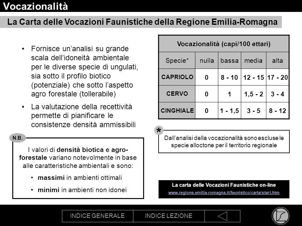 INDICE GENERALEINDICE LEZIONE Vocazionalità La Carta delle Vocazioni Faunistiche della Regione Emilia-Romagna Fornisce unanalisi su grande scala delli